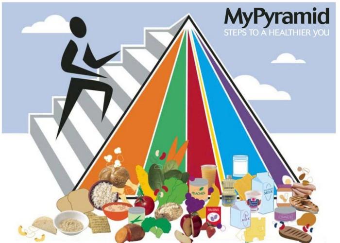 список калорийности продуктов для похудения